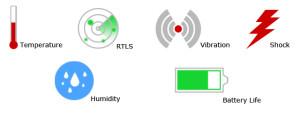 RFID sensors