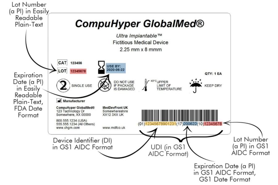 udi label example